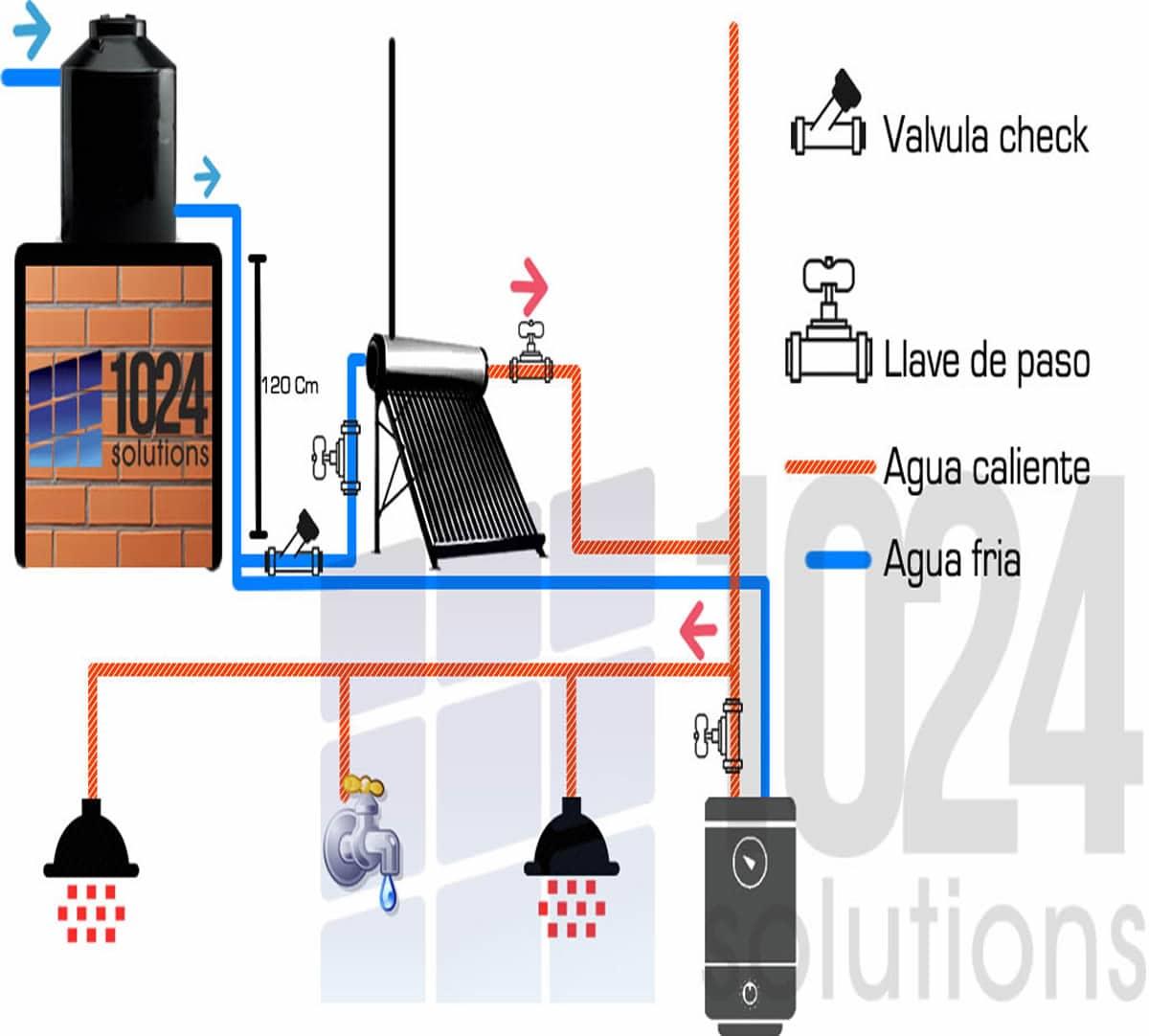 diagrama_calentador_solar- instalacion